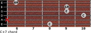 C+7 for guitar on frets 8, x, 10, 9, 9, 6