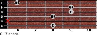 C+7 for guitar on frets 8, x, 8, 9, 9, 6