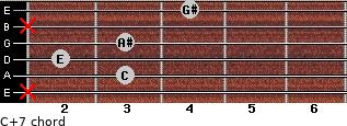 C+7 for guitar on frets x, 3, 2, 3, x, 4