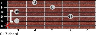 C+7 for guitar on frets x, 3, 6, 3, 5, 4