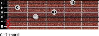 C+7 for guitar on frets x, x, 2, 3, 1, 4
