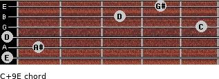 C+9\E for guitar on frets 0, 1, 0, 5, 3, 4
