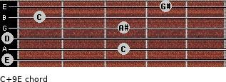 C+9\E for guitar on frets 0, 3, 0, 3, 1, 4