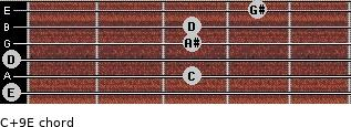 C+9\E for guitar on frets 0, 3, 0, 3, 3, 4