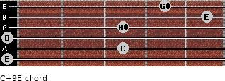 C+9\E for guitar on frets 0, 3, 0, 3, 5, 4