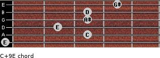 C+9\E for guitar on frets 0, 3, 2, 3, 3, 4