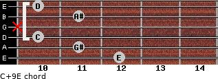 C+9\E for guitar on frets 12, 11, 10, x, 11, 10