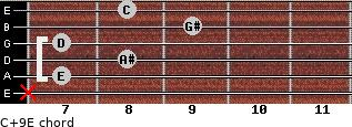 C+9\E for guitar on frets x, 7, 8, 7, 9, 8