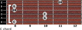 C- for guitar on frets 8, 10, 10, 8, 8, 11