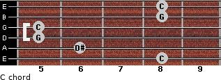 C- for guitar on frets 8, 6, 5, 5, 8, 8