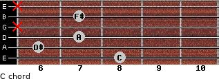 Cº for guitar on frets 8, 6, 7, x, 7, x