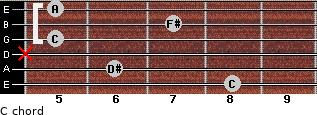 Cº for guitar on frets 8, 6, x, 5, 7, 5