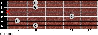 C/ for guitar on frets 8, 7, 10, x, 8, 8