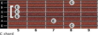 C/ for guitar on frets 8, 7, 5, 5, 5, 8
