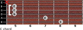 C for guitar on frets 8, 7, 5, 5, 5, x