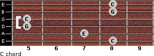 C/ for guitar on frets 8, 7, 5, 5, 8, 8