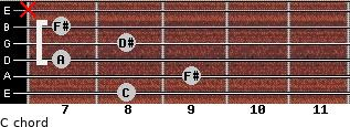 Cº for guitar on frets 8, 9, 7, 8, 7, x