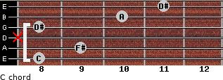 Cº for guitar on frets 8, 9, x, 8, 10, 11