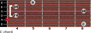 Cº for guitar on frets 8, x, 4, 8, 4, 5