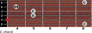 C- for guitar on frets 8, x, 5, 5, 4, 8