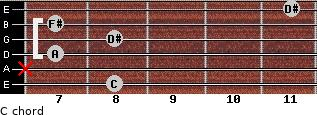Cº for guitar on frets 8, x, 7, 8, 7, 11