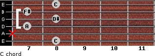 Cº for guitar on frets 8, x, 7, 8, 7, 8