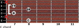 Cº for guitar on frets 8, x, 7, 8, 7, x