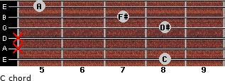 Cº for guitar on frets 8, x, x, 8, 7, 5