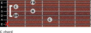 Cº for guitar on frets x, 3, 1, 2, 1, 2