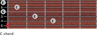 C for guitar on frets x, 3, 2, 0, 1, 0