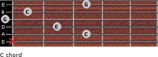 C for guitar on frets x, 3, 2, 0, 1, 3