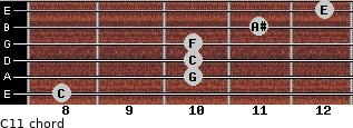 C11 for guitar on frets 8, 10, 10, 10, 11, 12