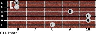 C11 for guitar on frets 8, 10, 10, 9, 6, 6