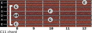 C11 for guitar on frets 8, 10, 8, 10, 8, 12