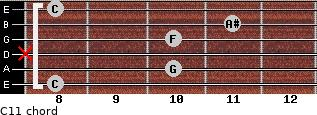 C11 for guitar on frets 8, 10, x, 10, 11, 8