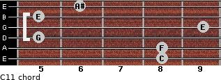 C11 for guitar on frets 8, 8, 5, 9, 5, 6