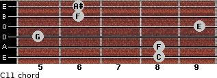 C11 for guitar on frets 8, 8, 5, 9, 6, 6