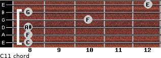 C11 for guitar on frets 8, 8, 8, 10, 8, 12
