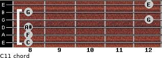 C11 for guitar on frets 8, 8, 8, 12, 8, 12