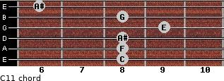 C11 for guitar on frets 8, 8, 8, 9, 8, 6