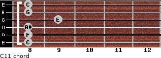 C11 for guitar on frets 8, 8, 8, 9, 8, 8