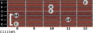 C11/13#5 for guitar on frets 8, 11, 8, 10, 10, 12