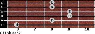 C11/Bb add(7) guitar chord