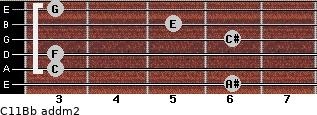 C11/Bb add(m2) guitar chord