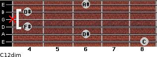 C1/2dim for guitar on frets 8, 6, 4, x, 4, 6