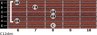 C1/2dim for guitar on frets 8, 6, 8, 8, 7, 6