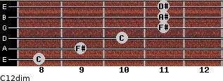 C1/2dim for guitar on frets 8, 9, 10, 11, 11, 11
