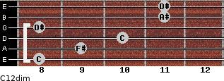 C1/2dim for guitar on frets 8, 9, 10, 8, 11, 11