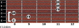 C1/2dim for guitar on frets 8, 9, 8, 11, 11, 11