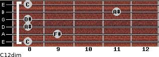 C1/2dim for guitar on frets 8, 9, 8, 8, 11, 8